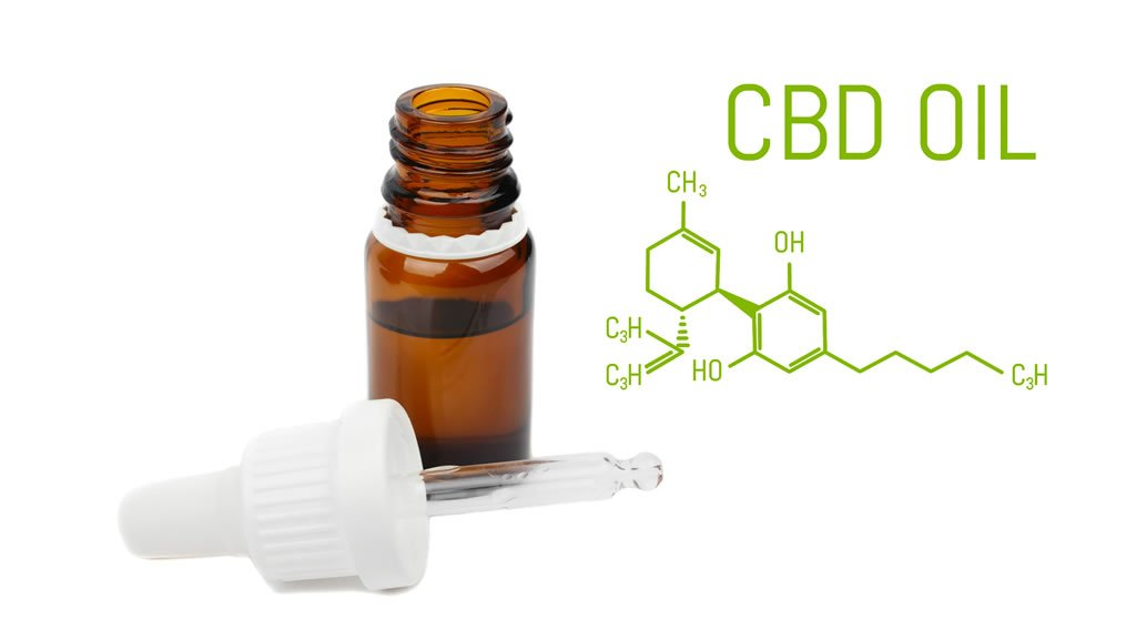 CBD dropper with chemical composition